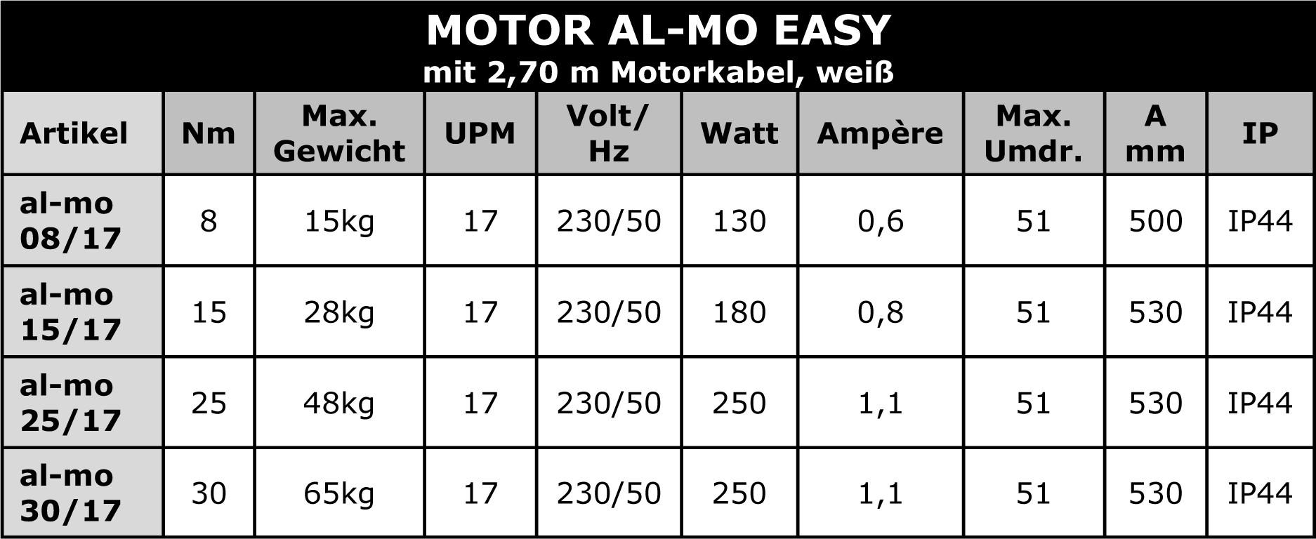 Altron al-mo easy Technische Daten