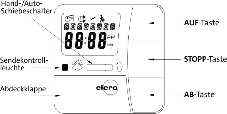 Elero AeroTec - Alpinweiß