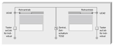 Becker UnitControl UC45 Technsiche Details
