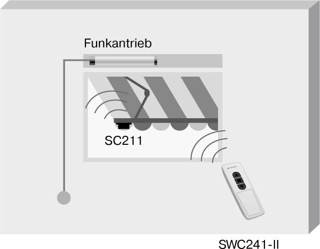 Becker SC211 Technische Details