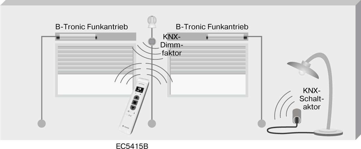 EC5415B