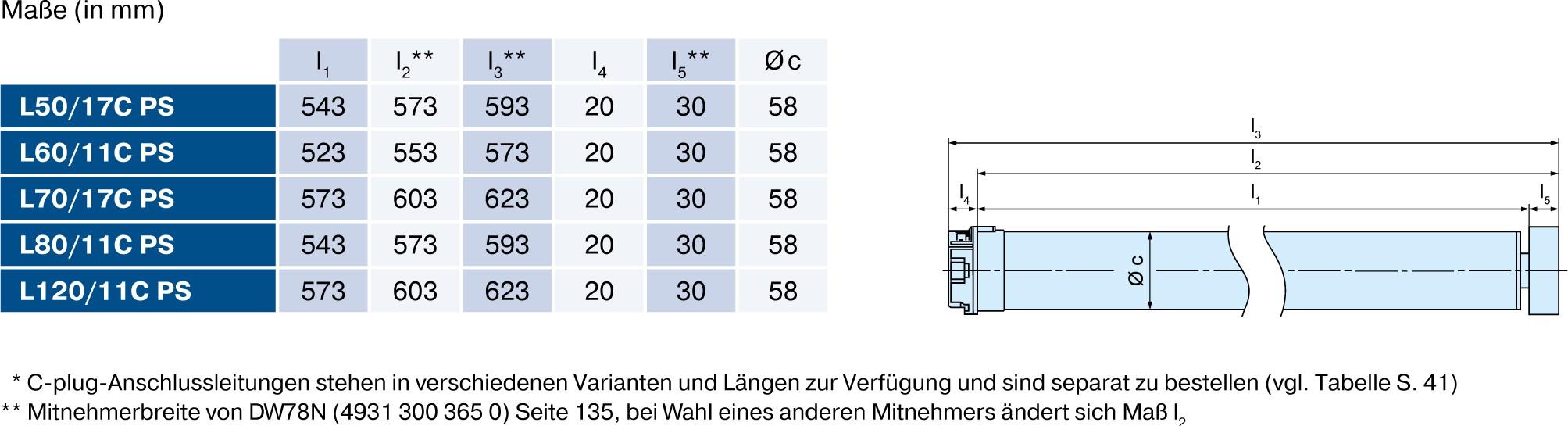 Becker L-C PS(+) Technische Daten und Maße