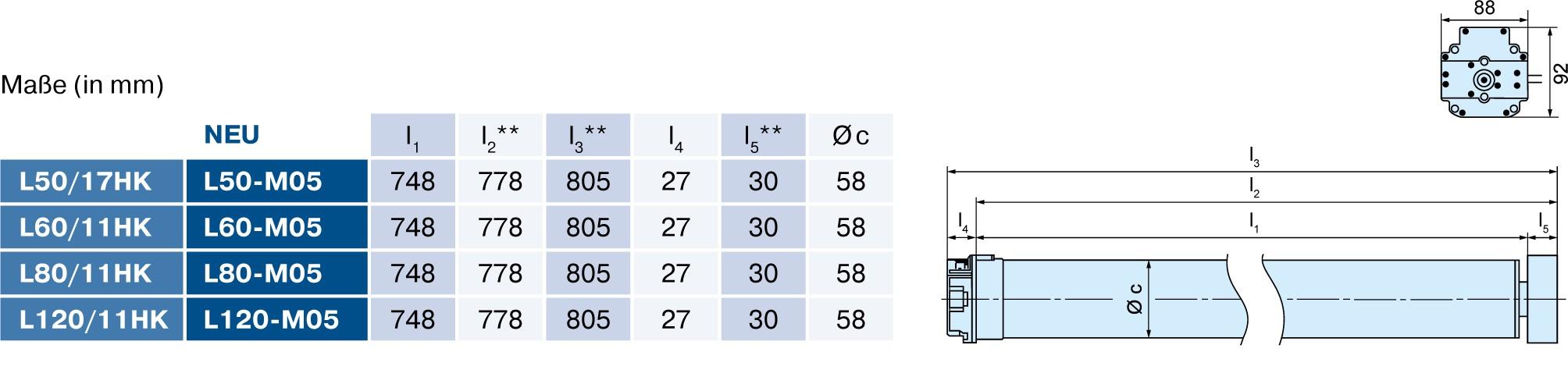 Becker L-M05 Tecnische Daten und Zeichnung
