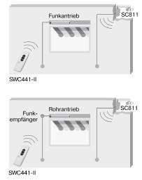 Becker SC811 Technische Daten