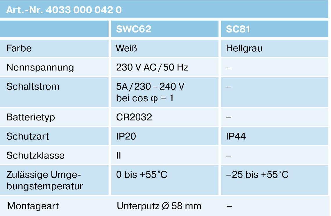 Becker SWS52