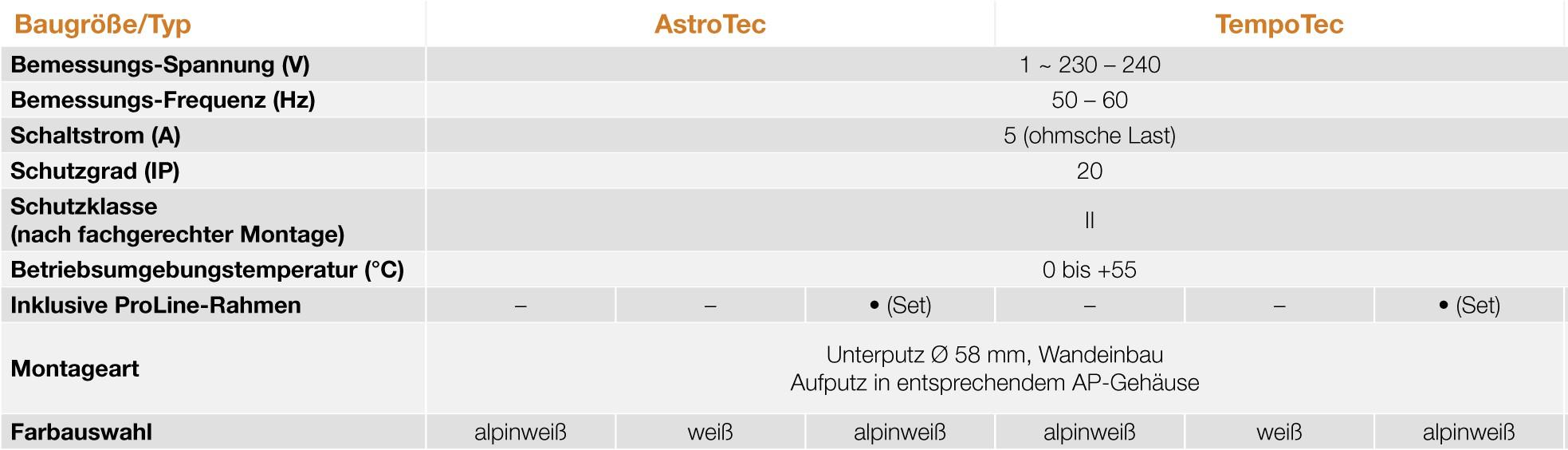 Elero Astrotec Zeitschaltuhr
