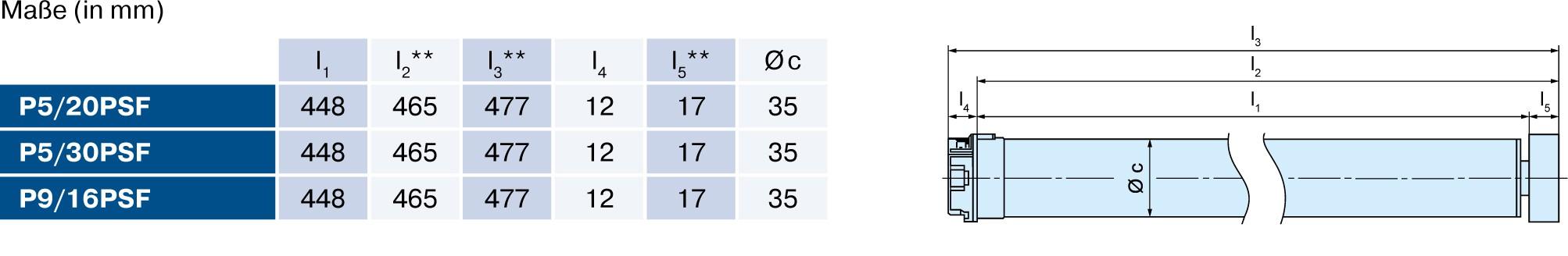 Becker P-PSF Maße